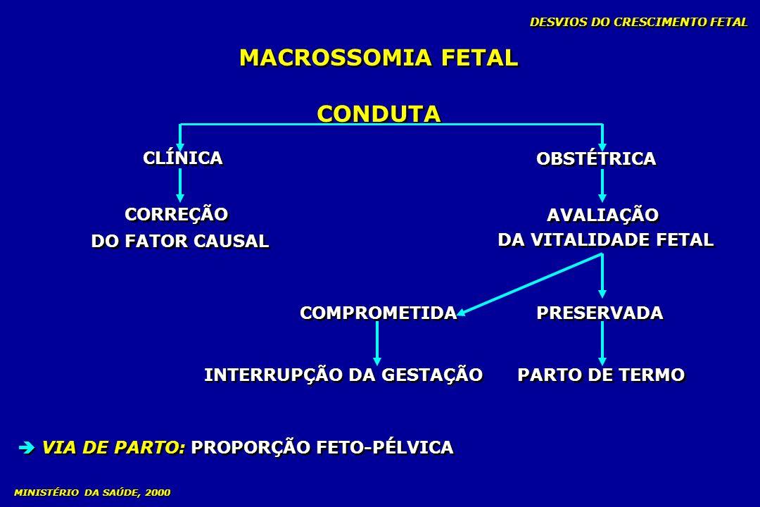 DESVIOS DO CRESCIMENTO FETAL MACROSSOMIA FETAL MINISTÉRIO DA SAÚDE, 2000 CONDUTA CLÍNICA CORREÇÃO DO FATOR CAUSAL CORREÇÃO DO FATOR CAUSAL OBSTÉTRICA