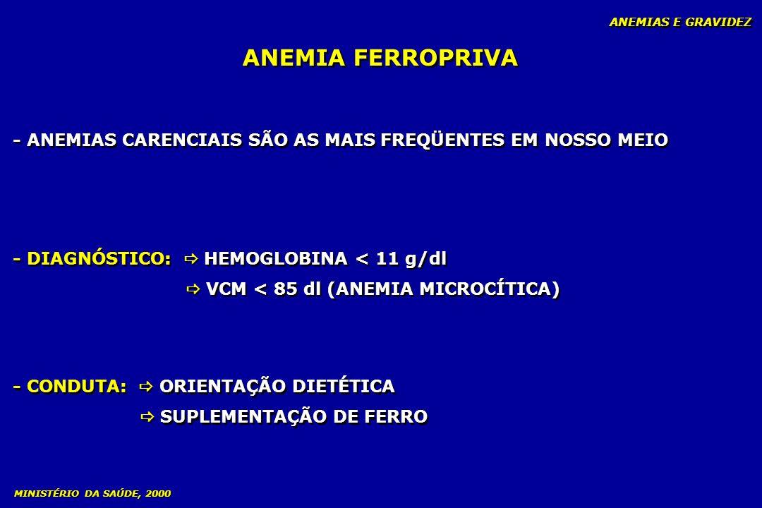 ANEMIA FERROPRIVA ANEMIAS E GRAVIDEZ - ANEMIAS CARENCIAIS SÃO AS MAIS FREQÜENTES EM NOSSO MEIO - DIAGNÓSTICO: HEMOGLOBINA < 11 g/dl VCM < 85 dl (ANEMI