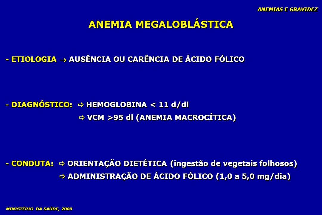 ANEMIA MEGALOBLÁSTICA ANEMIAS E GRAVIDEZ - ETIOLOGIA AUSÊNCIA OU CARÊNCIA DE ÁCIDO FÓLICO - DIAGNÓSTICO: HEMOGLOBINA < 11 d/dl VCM >95 dl (ANEMIA MACR