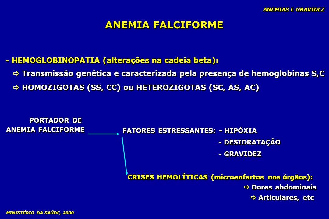 ANEMIA FALCIFORME ANEMIAS E GRAVIDEZ - HEMOGLOBINOPATIA (alterações na cadeia beta): Transmissão genética e caracterizada pela presença de hemoglobina