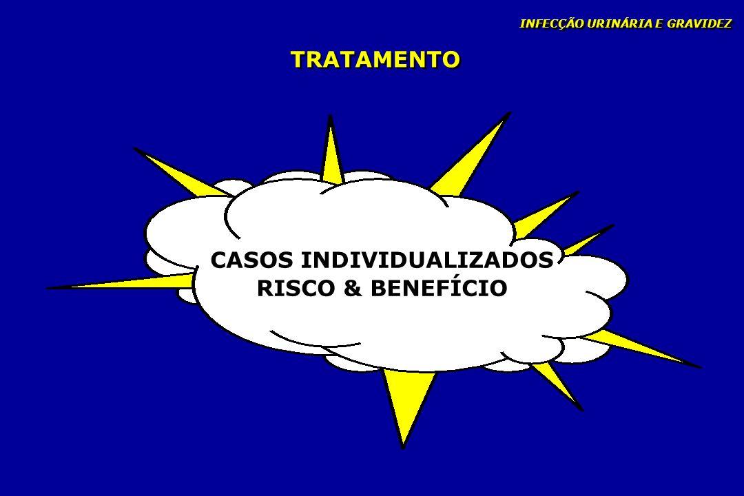 INFECÇÃO URINÁRIA E GRAVIDEZ TRATAMENTO CASOS INDIVIDUALIZADOS RISCO & BENEFÍCIO