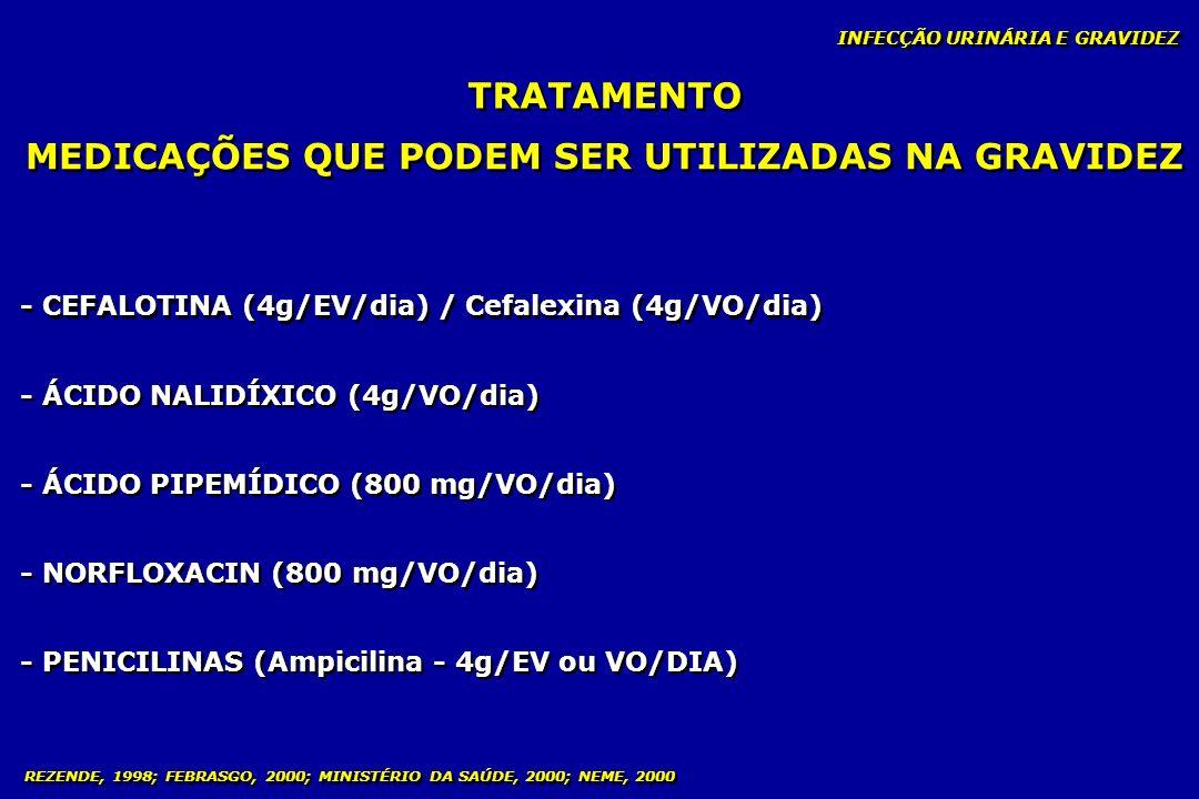 - CEFALOTINA (4g/EV/dia) / Cefalexina (4g/VO/dia) - ÁCIDO NALIDÍXICO (4g/VO/dia) - ÁCIDO PIPEMÍDICO (800 mg/VO/dia) - NORFLOXACIN (800 mg/VO/dia) - PE