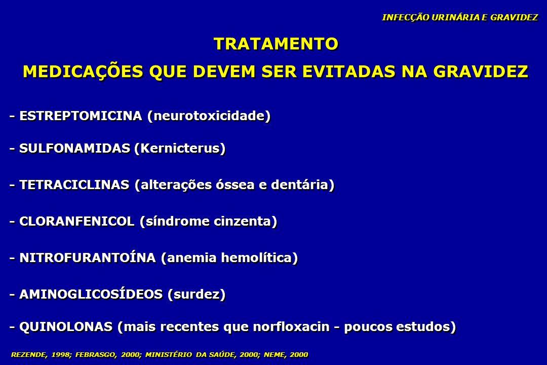 - ESTREPTOMICINA (neurotoxicidade) - SULFONAMIDAS (Kernicterus) - TETRACICLINAS (alterações óssea e dentária) - CLORANFENICOL (síndrome cinzenta) - NI