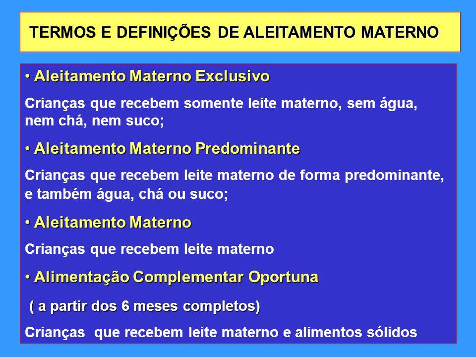 DE ALEITAMENTO MATERNO TERMOS E DEFINIÇÕES DE ALEITAMENTO MATERNO Aleitamento Materno Exclusivo Aleitamento Materno Exclusivo Crianças que recebem som