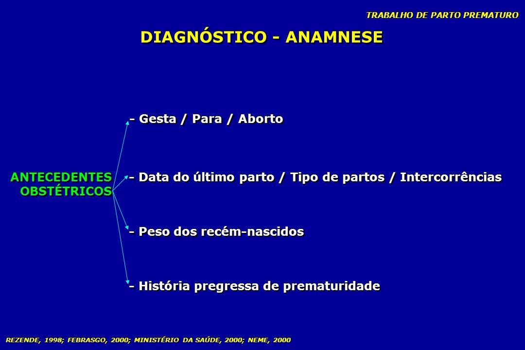 TRABALHO DE PARTO PREMATURO ANTECEDENTES OBSTÉTRICOS ANTECEDENTES OBSTÉTRICOS - Gesta / Para / Aborto - Data do último parto / Tipo de partos / Interc
