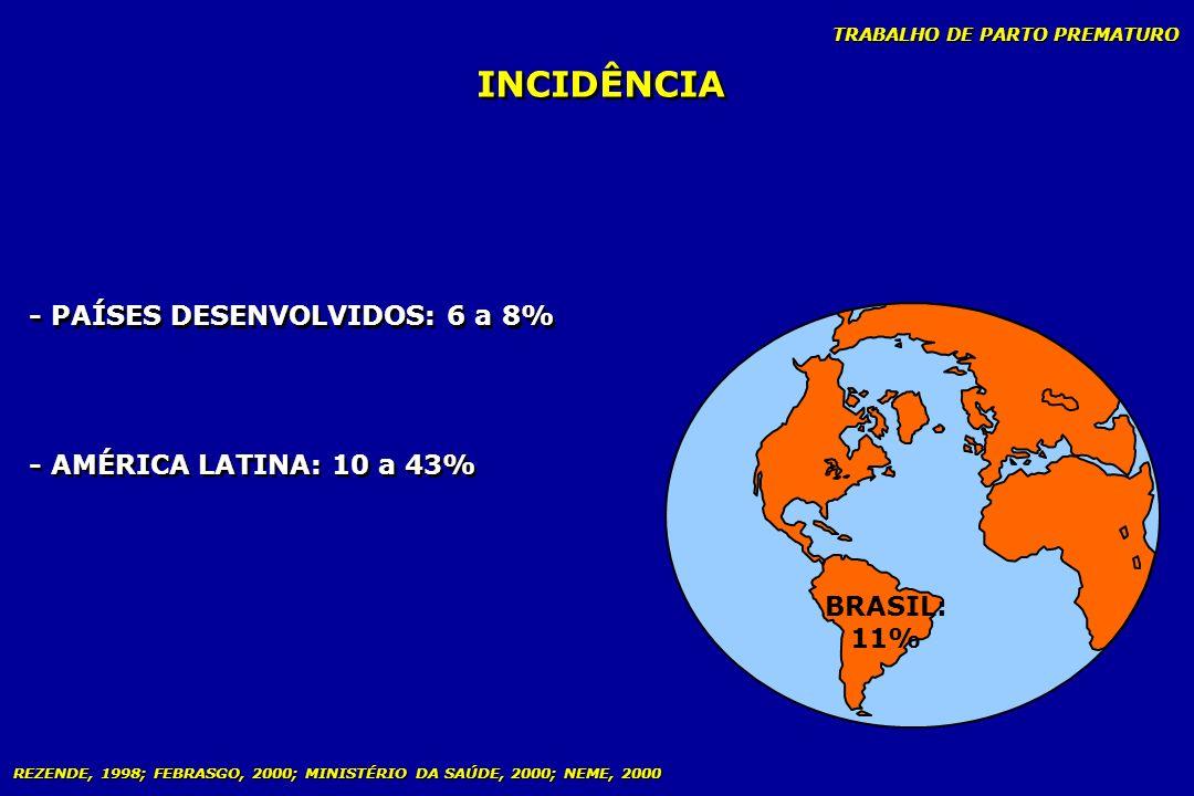 TRABALHO DE PARTO PREMATURO INCIDÊNCIA - PAÍSES DESENVOLVIDOS: 6 a 8% - AMÉRICA LATINA: 10 a 43% BRASIL: 11% REZENDE, 1998; FEBRASGO, 2000; MINISTÉRIO