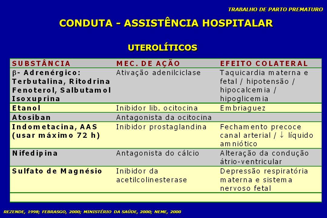 TRABALHO DE PARTO PREMATURO CONDUTA - ASSISTÊNCIA HOSPITALAR UTEROLÍTICOS REZENDE, 1998; FEBRASGO, 2000; MINISTÉRIO DA SAÚDE, 2000; NEME, 2000