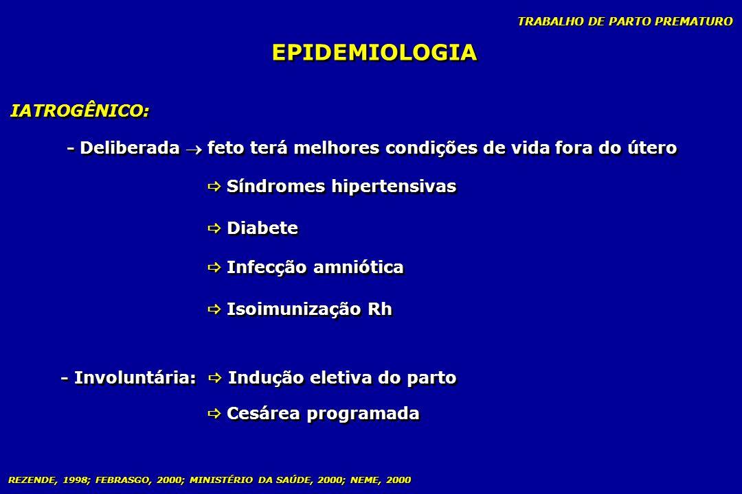TRABALHO DE PARTO PREMATURO EPIDEMIOLOGIA IATROGÊNICO: - Deliberada feto terá melhores condições de vida fora do útero Síndromes hipertensivas Diabete