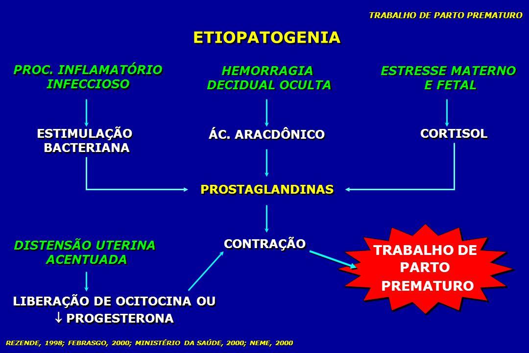 TRABALHO DE PARTO PREMATURO ETIOPATOGENIA ESTRESSE MATERNO E FETAL ESTRESSE MATERNO E FETAL CORTISOL PROC. INFLAMATÓRIO INFECCIOSO PROC. INFLAMATÓRIO
