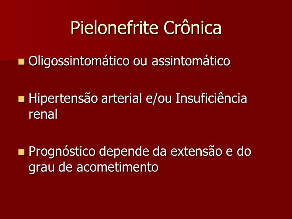 Pielonefrite Crônica Oligossintomático ou assintomático Oligossintomático ou assintomático Hipertensão arterial e/ou Insuficiência renal Hipertensão a