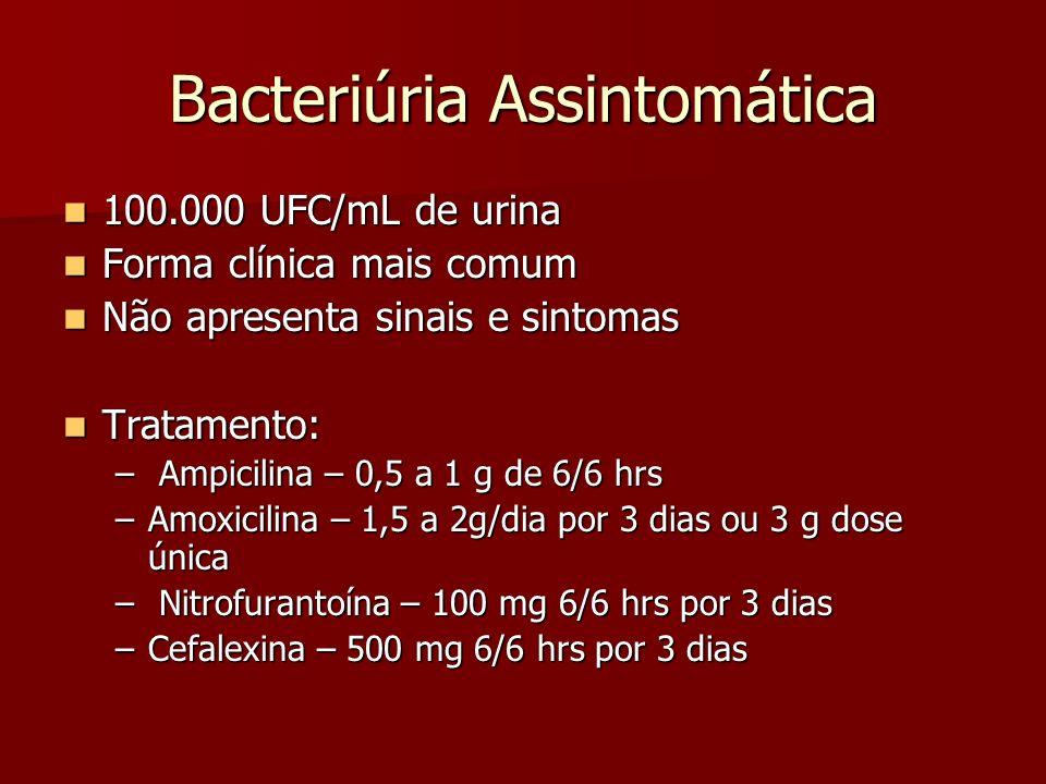 Bacteriúria Assintomática 100.000 UFC/mL de urina 100.000 UFC/mL de urina Forma clínica mais comum Forma clínica mais comum Não apresenta sinais e sin