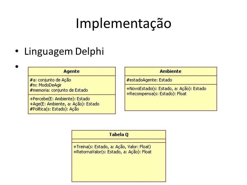Implementação Linguagem Delphi