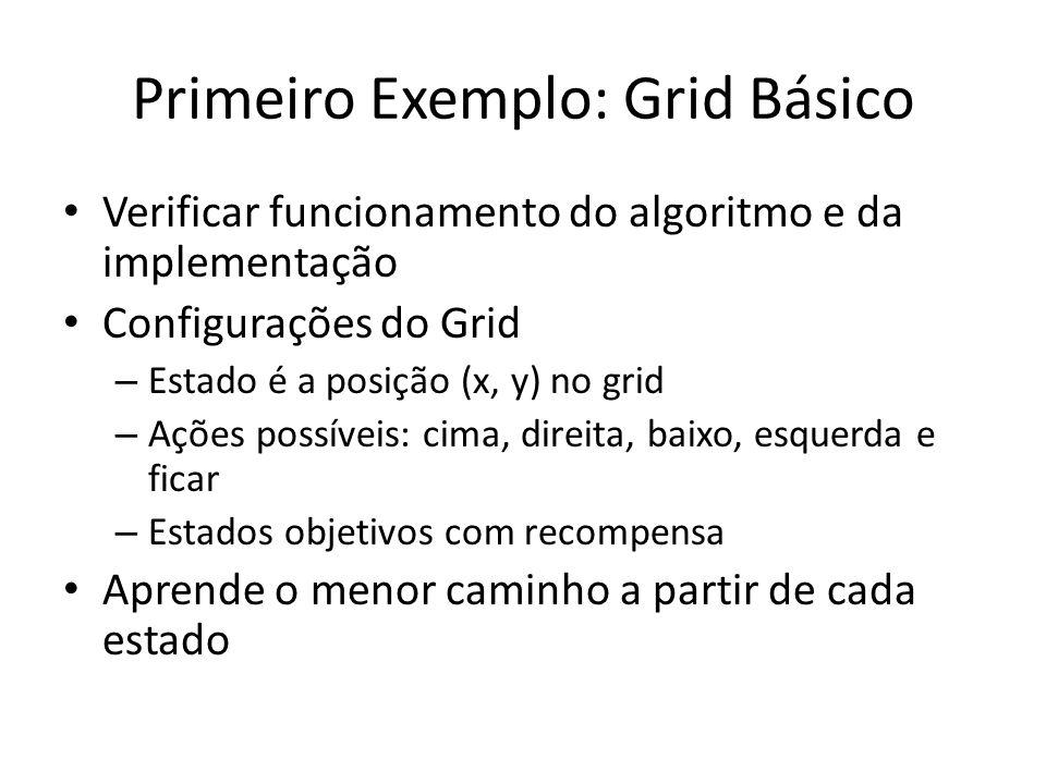 Primeiro Exemplo: Grid Básico Verificar funcionamento do algoritmo e da implementação Configurações do Grid – Estado é a posição (x, y) no grid – Ações possíveis: cima, direita, baixo, esquerda e ficar – Estados objetivos com recompensa Aprende o menor caminho a partir de cada estado