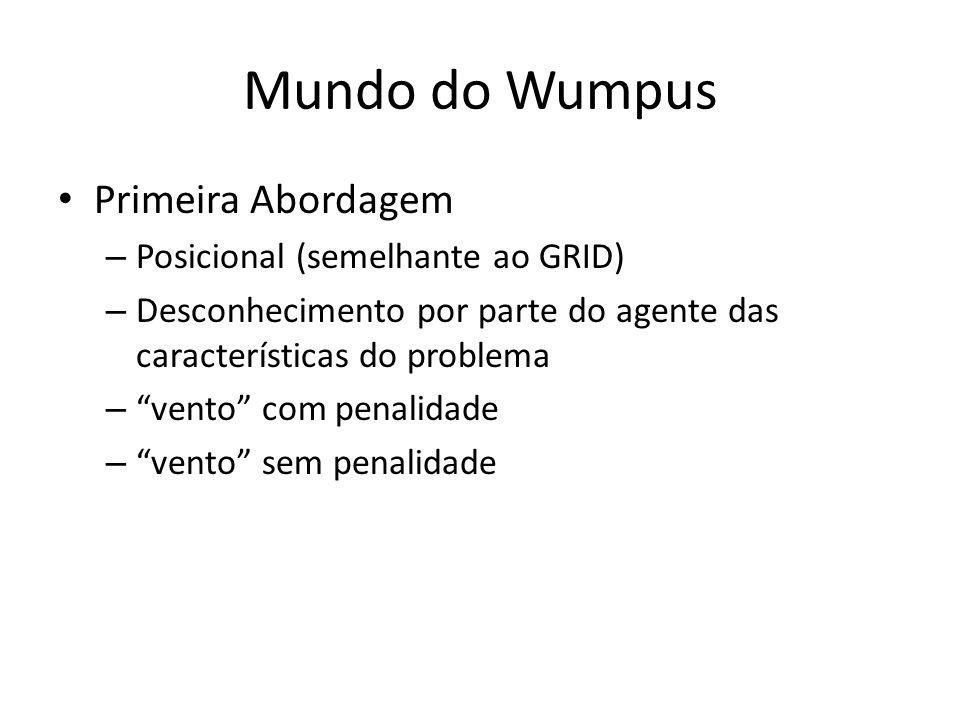 Mundo do Wumpus Primeira Abordagem – Posicional (semelhante ao GRID) – Desconhecimento por parte do agente das características do problema – vento com penalidade – vento sem penalidade
