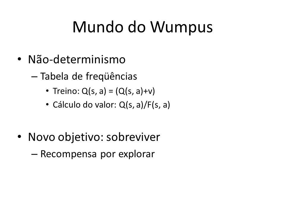 Mundo do Wumpus Não-determinismo – Tabela de freqüências Treino: Q(s, a) = (Q(s, a)+v) Cálculo do valor: Q(s, a)/F(s, a) Novo objetivo: sobreviver – R