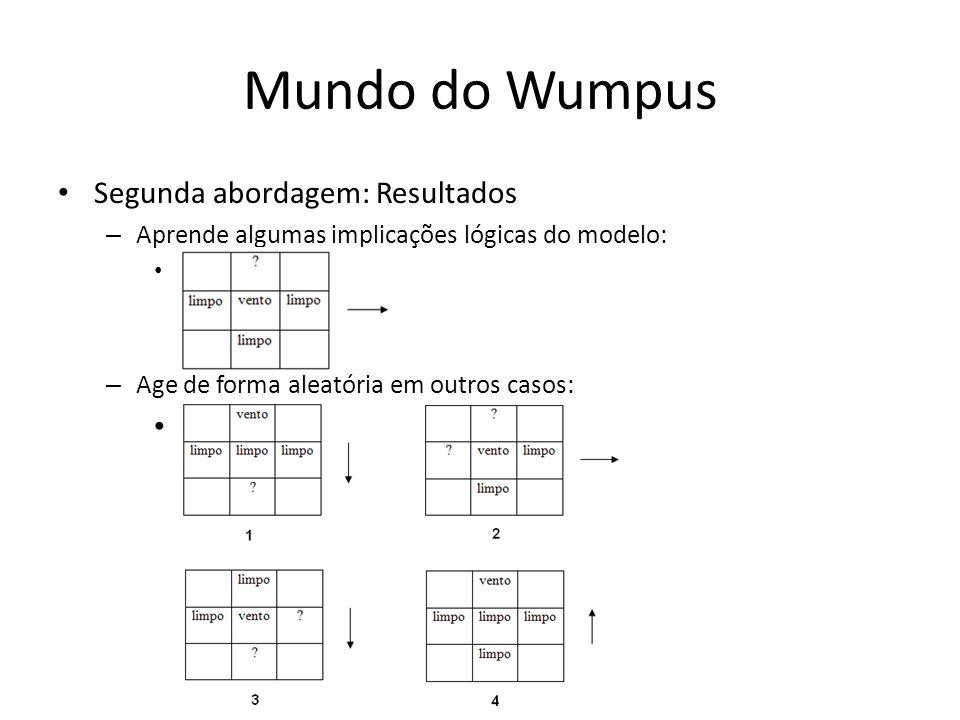 Mundo do Wumpus Segunda abordagem: Resultados – Aprende algumas implicações lógicas do modelo: – Age de forma aleatória em outros casos: