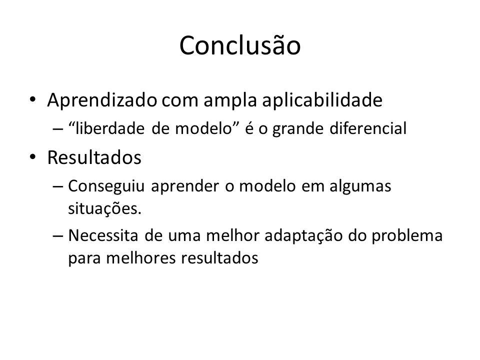 Conclusão Aprendizado com ampla aplicabilidade – liberdade de modelo é o grande diferencial Resultados – Conseguiu aprender o modelo em algumas situações.