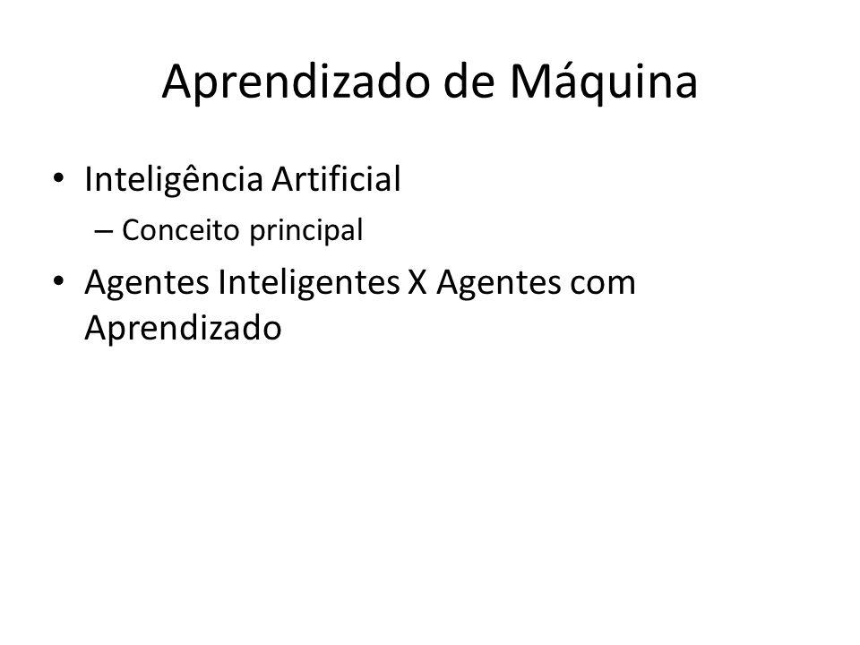 Aprendizado de Máquina Inteligência Artificial – Conceito principal Agentes Inteligentes X Agentes com Aprendizado