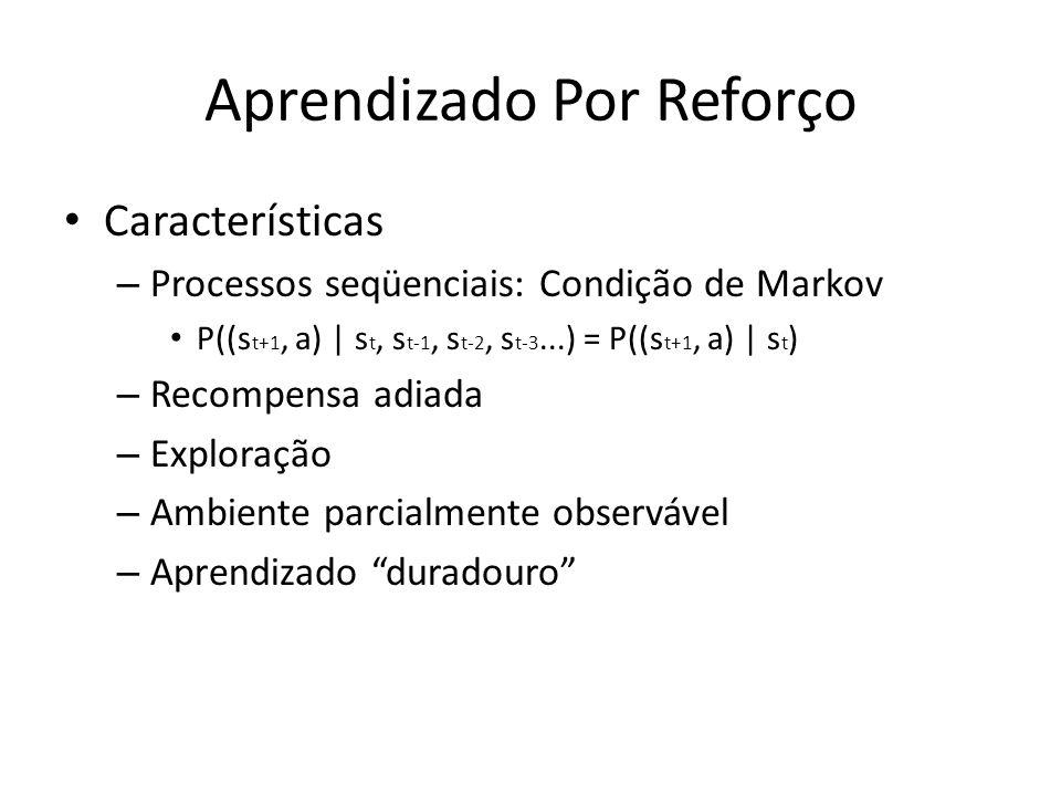 Aprendizado Por Reforço Características – Processos seqüenciais: Condição de Markov P((s t+1, a) | s t, s t-1, s t-2, s t-3...) = P((s t+1, a) | s t ) – Recompensa adiada – Exploração – Ambiente parcialmente observável – Aprendizado duradouro