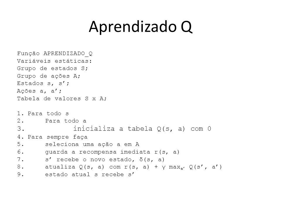 Aprendizado Q Função APRENDIZADO_Q Variáveis estáticas: Grupo de estados S; Grupo de ações A; Estados s, s; Ações a, a; Tabela de valores S x A; 1.Par