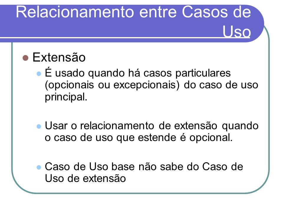 Relacionamento entre Casos de Uso Extensão É usado quando há casos particulares (opcionais ou excepcionais) do caso de uso principal. Usar o relaciona