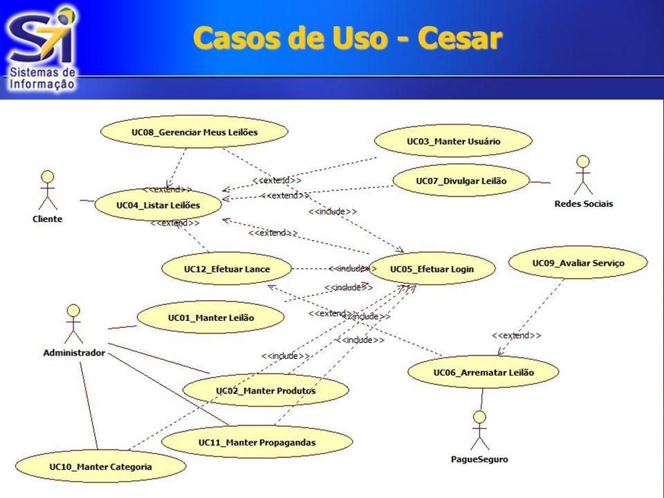 Casos de Uso - Cesar