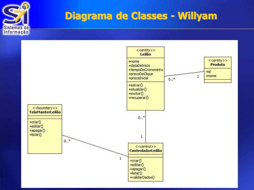 Diagrama de Classes - David