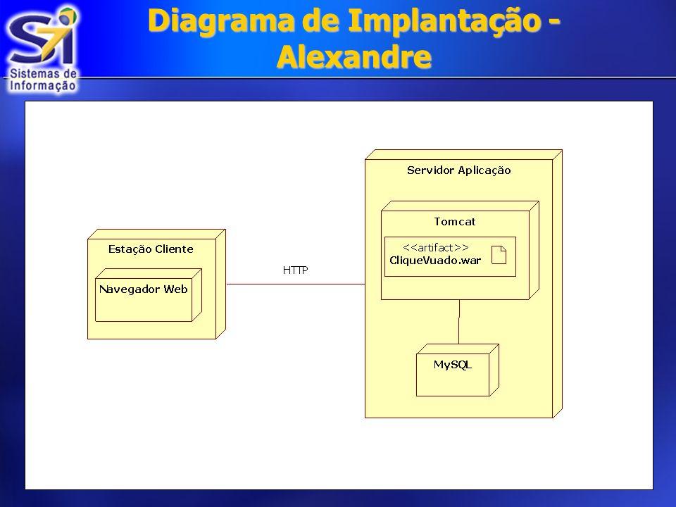 Diagrama de Implantação - Alexandre