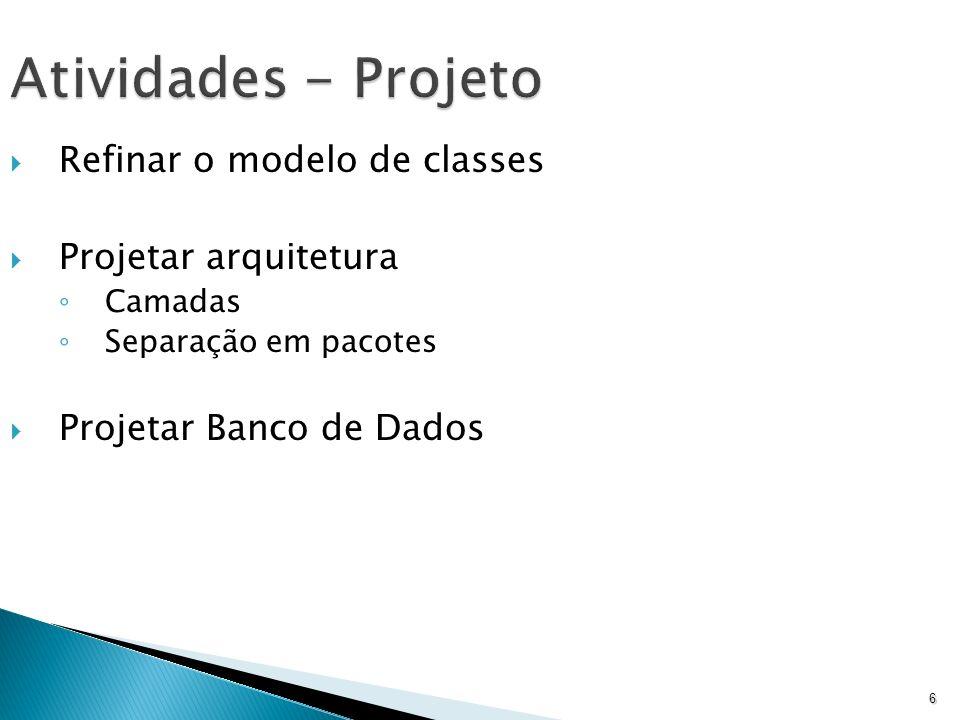 6 Atividades - Projeto Refinar o modelo de classes Projetar arquitetura Camadas Separação em pacotes Projetar Banco de Dados