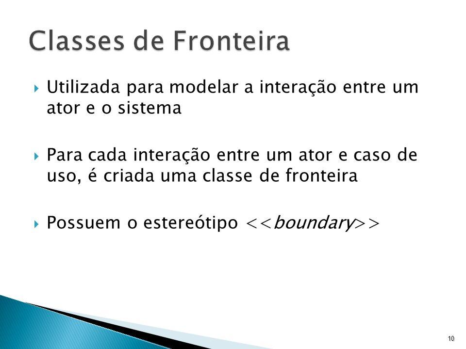 Utilizada para modelar a interação entre um ator e o sistema Para cada interação entre um ator e caso de uso, é criada uma classe de fronteira Possuem
