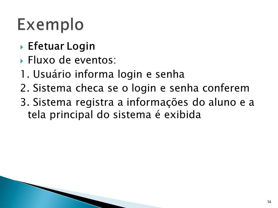 Efetuar Login Fluxo de eventos: 1. Usuário informa login e senha 2. Sistema checa se o login e senha conferem 3. Sistema registra a informações do alu