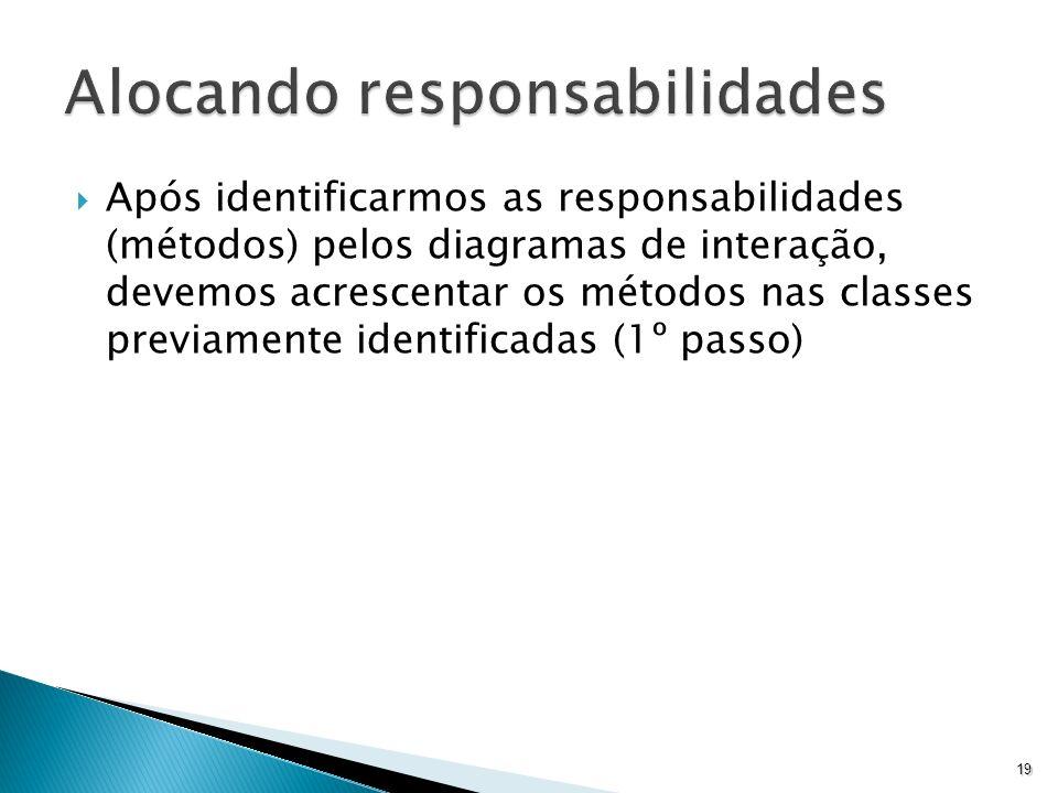 Após identificarmos as responsabilidades (métodos) pelos diagramas de interação, devemos acrescentar os métodos nas classes previamente identificadas