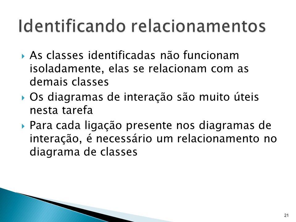 As classes identificadas não funcionam isoladamente, elas se relacionam com as demais classes Os diagramas de interação são muito úteis nesta tarefa P