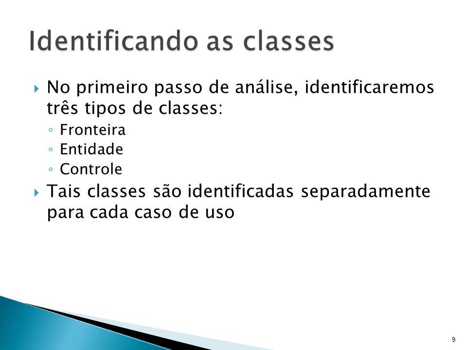 No primeiro passo de análise, identificaremos três tipos de classes: Fronteira Entidade Controle Tais classes são identificadas separadamente para cad