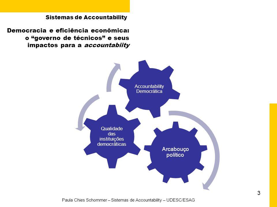 3 Paula Chies Schommer – Sistemas de Accountability – UDESC/ESAG Democracia e eficiência econômica: o governo de técnicos e seus impactos para a accou