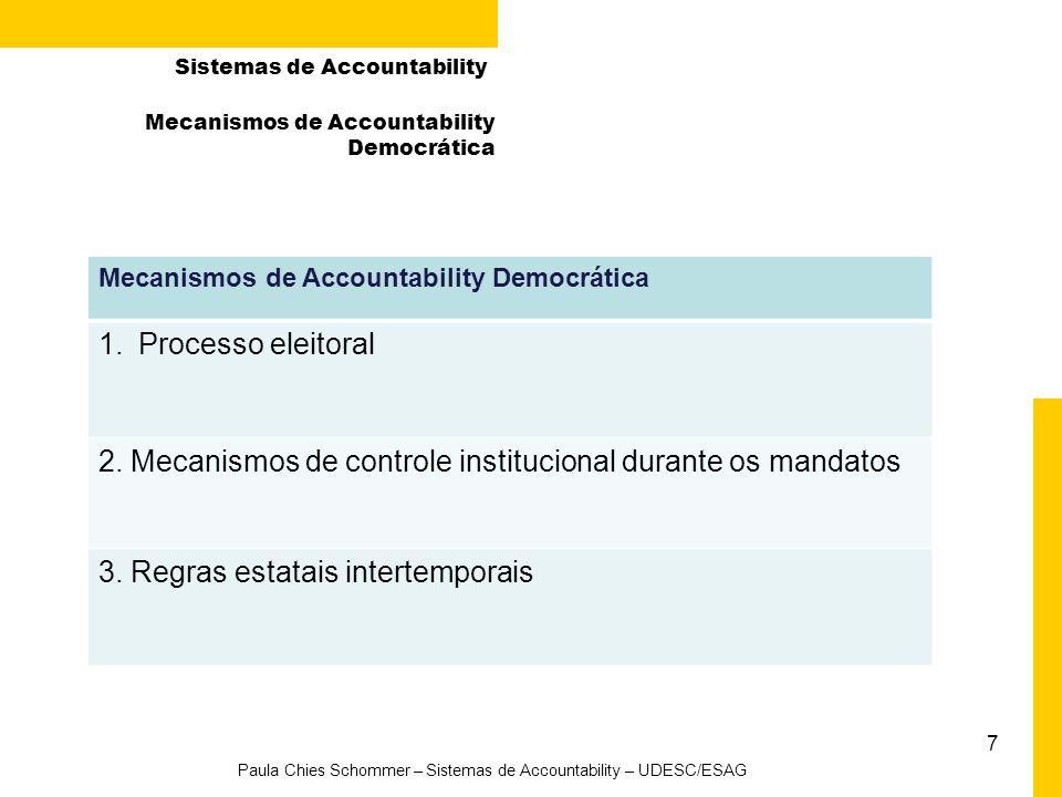 7 Paula Chies Schommer – Sistemas de Accountability – UDESC/ESAG Sistemas de Accountability Mecanismos de Accountability Democrática 1.Processo eleito