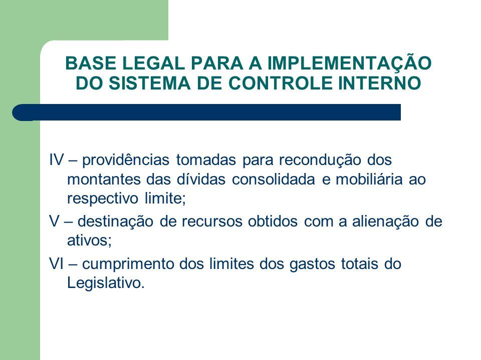 BASE LEGAL PARA A IMPLEMENTAÇÃO DO SISTEMA DE CONTROLE INTERNO IV – providências tomadas para recondução dos montantes das dívidas consolidada e mobil