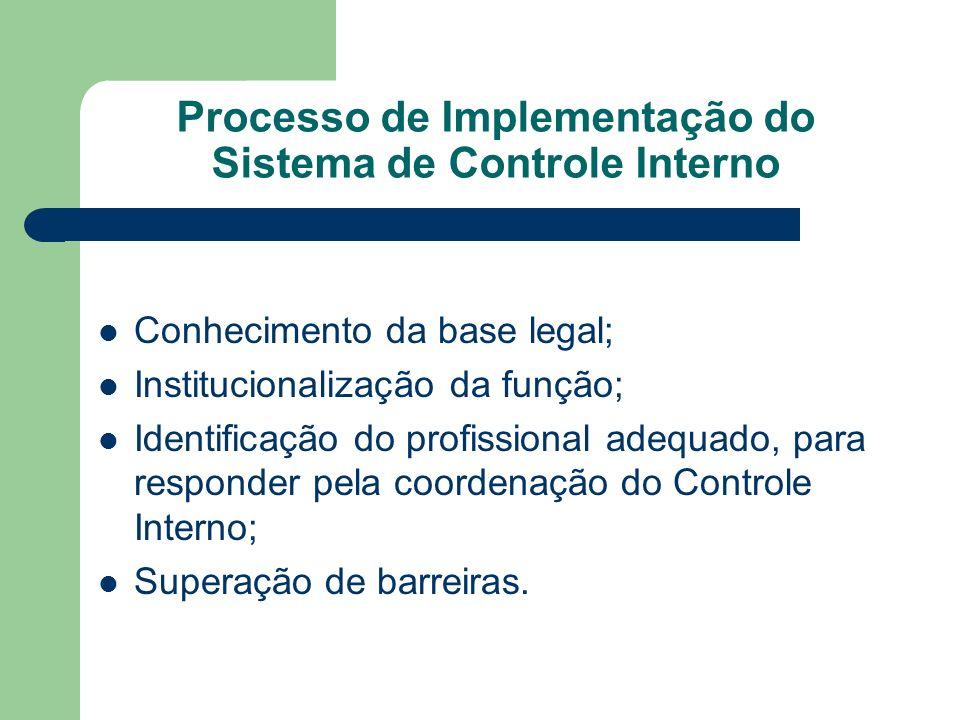 Processo de Implementação do Sistema de Controle Interno Conhecimento da base legal; Institucionalização da função; Identificação do profissional adeq
