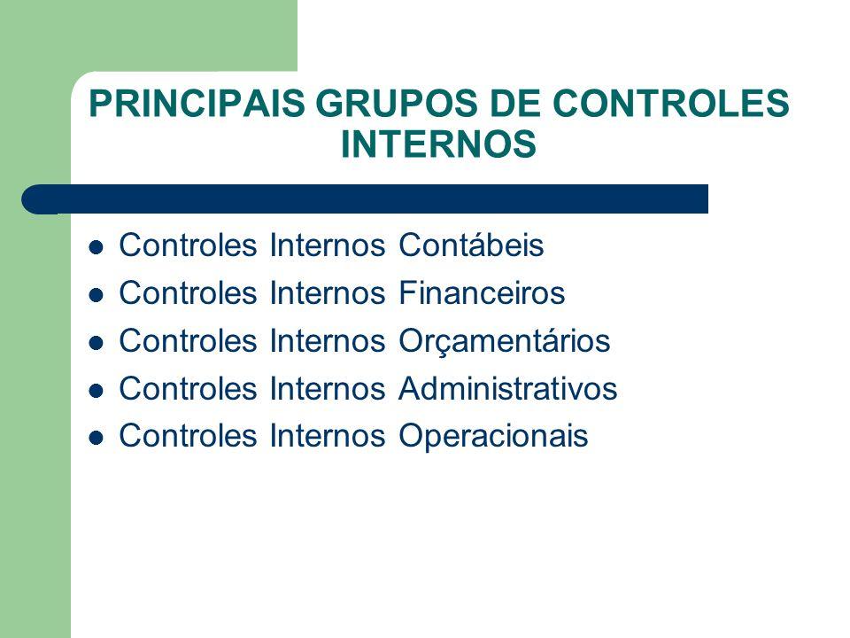 PRINCIPAIS GRUPOS DE CONTROLES INTERNOS Controles Internos Contábeis Controles Internos Financeiros Controles Internos Orçamentários Controles Interno