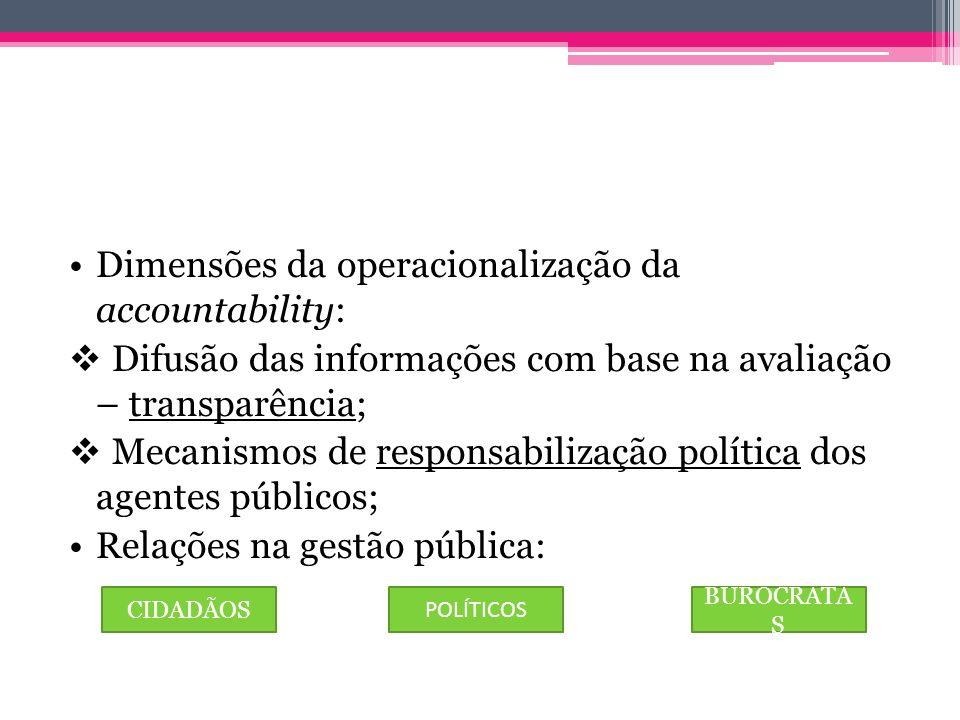 Dimensões da operacionalização da accountability: Difusão das informações com base na avaliação – transparência; Mecanismos de responsabilização polít
