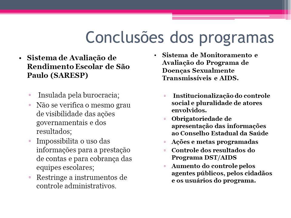 Conclusões dos programas Sistema de Avaliação de Rendimento Escolar de São Paulo (SARESP) Insulada pela burocracia; Não se verifica o mesmo grau de vi