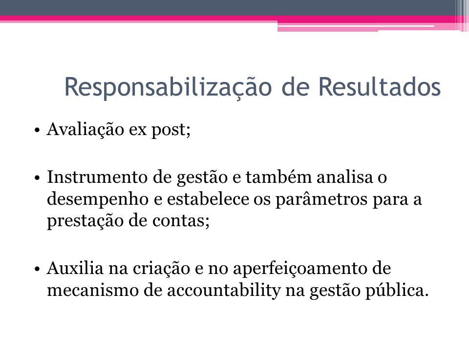 Responsabilização de Resultados Avaliação ex post; Instrumento de gestão e também analisa o desempenho e estabelece os parâmetros para a prestação de