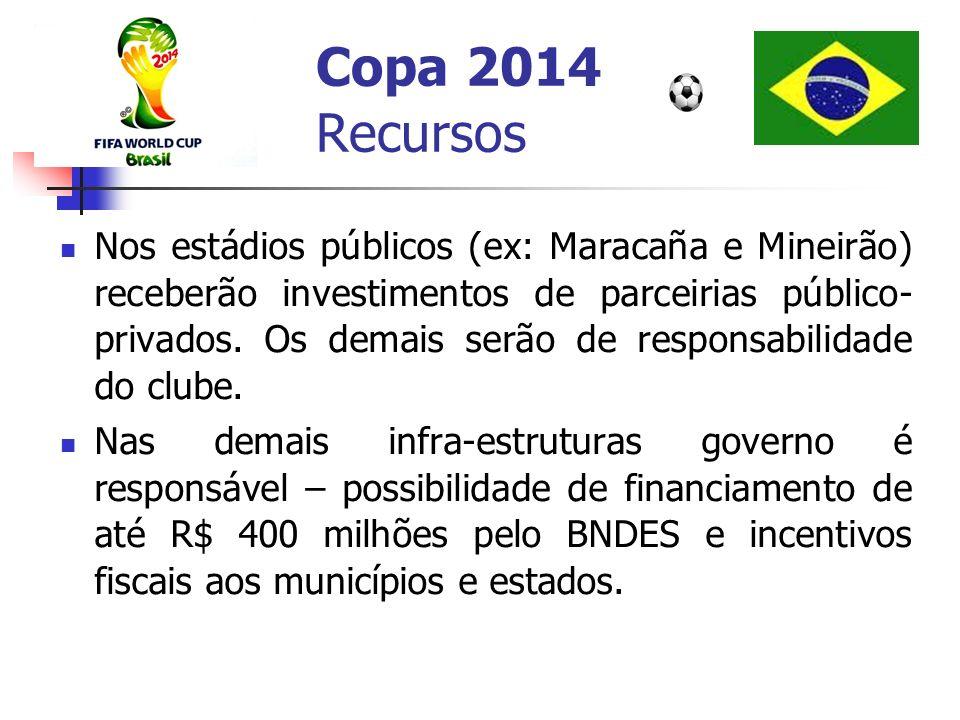 Copa 2014 Recursos Nos estádios públicos (ex: Maracaña e Mineirão) receberão investimentos de parceirias público- privados. Os demais serão de respons