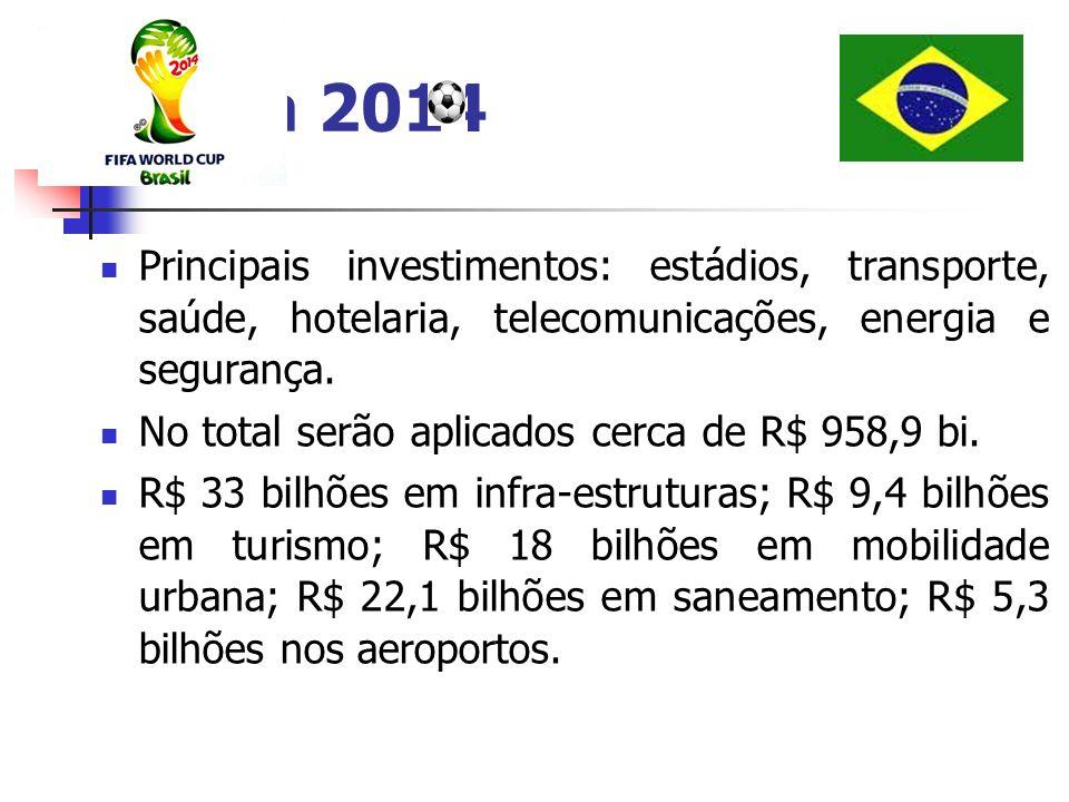Copa 2014 Principais investimentos: estádios, transporte, saúde, hotelaria, telecomunicações, energia e segurança. No total serão aplicados cerca de R