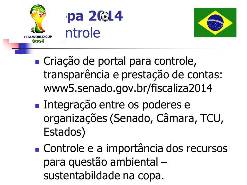 Copa 2014 Controle Criação de portal para controle, transparência e prestação de contas: www5.senado.gov.br/fiscaliza2014 Integração entre os poderes