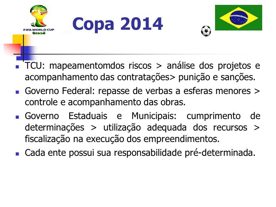 Copa 2014 TCU: mapeamentomdos riscos > análise dos projetos e acompanhamento das contratações> punição e sanções. Governo Federal: repasse de verbas a