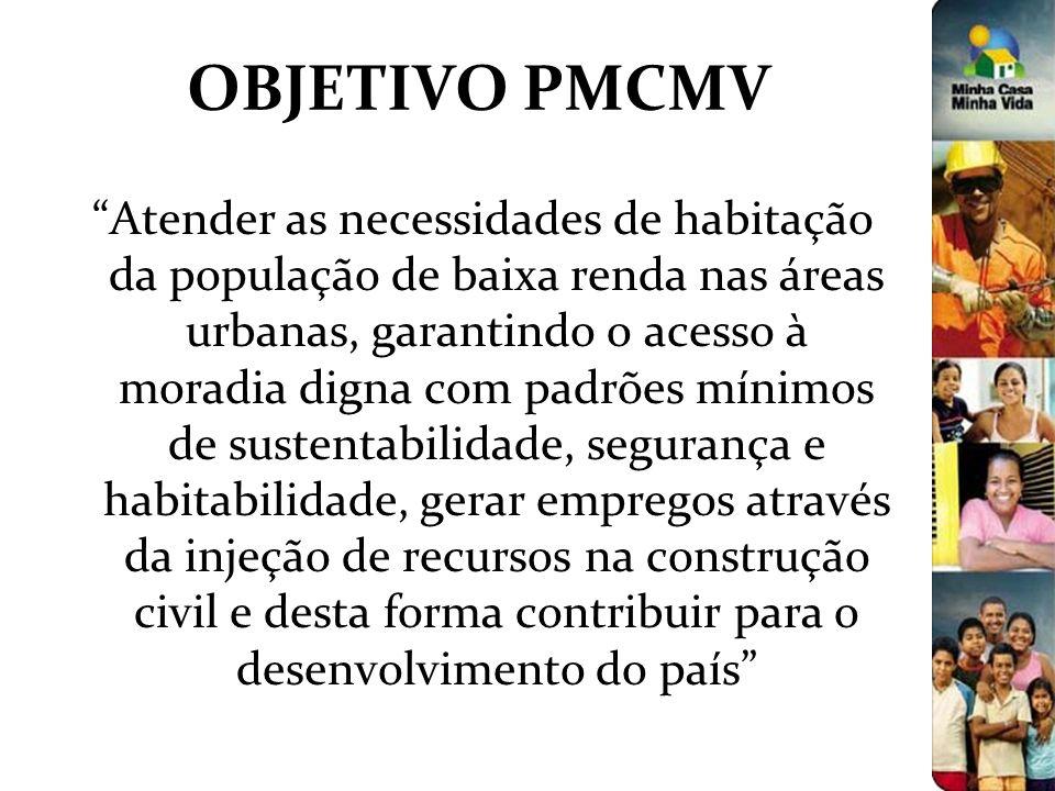 OBJETIVO PMCMV Atender as necessidades de habitação da população de baixa renda nas áreas urbanas, garantindo o acesso à moradia digna com padrões mín