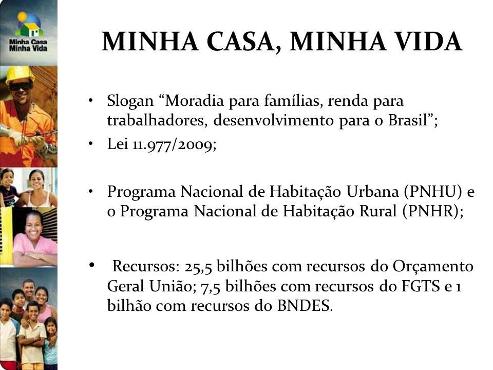 MINHA CASA, MINHA VIDA Slogan Moradia para famílias, renda para trabalhadores, desenvolvimento para o Brasil; Lei 11.977/2009; Programa Nacional de Ha