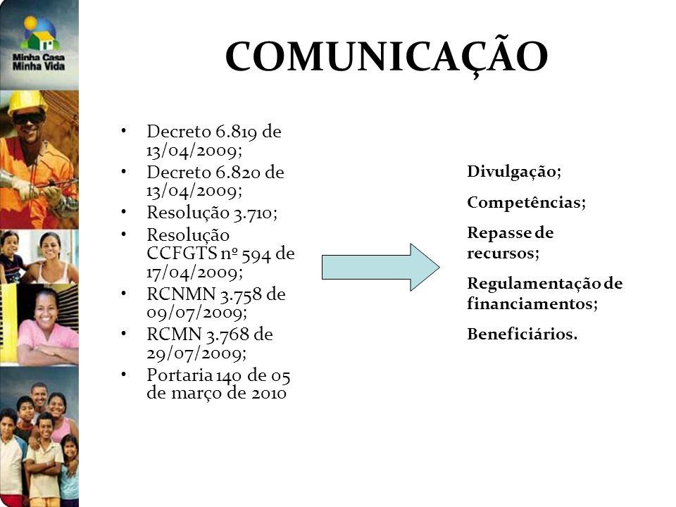 COMUNICAÇÃO Decreto 6.819 de 13/04/2009; Decreto 6.820 de 13/04/2009; Resolução 3.710; Resolução CCFGTS nº 594 de 17/04/2009; RCNMN 3.758 de 09/07/200