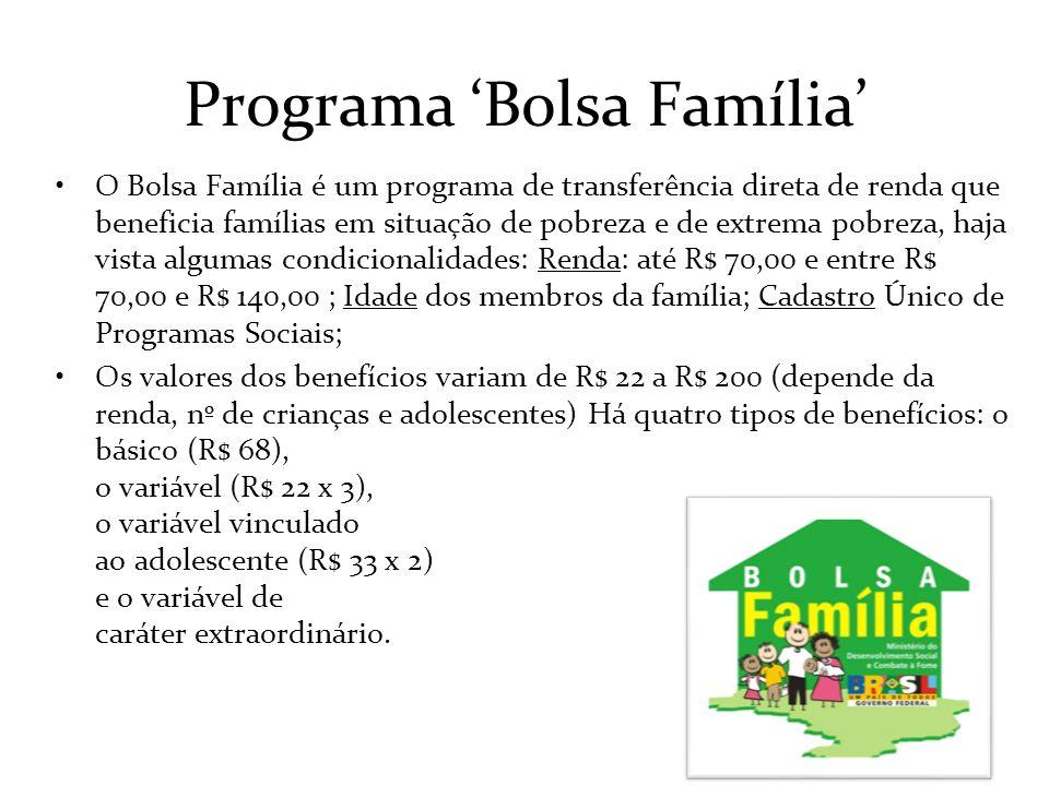 Programa Bolsa Família O Bolsa Família é um programa de transferência direta de renda que beneficia famílias em situação de pobreza e de extrema pobre